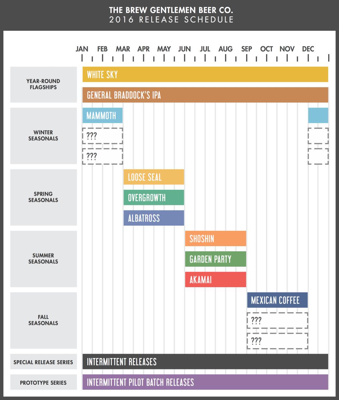 Product Calendar (public)