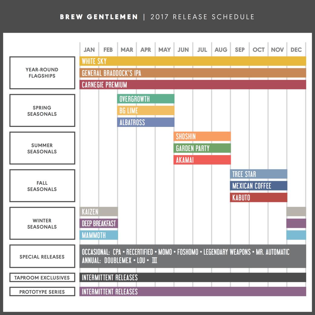 Product Calendar 2017.png