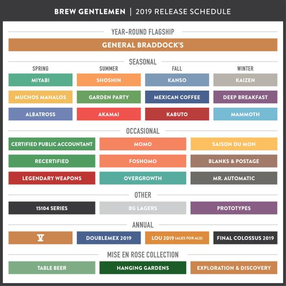Product Calendar 2019